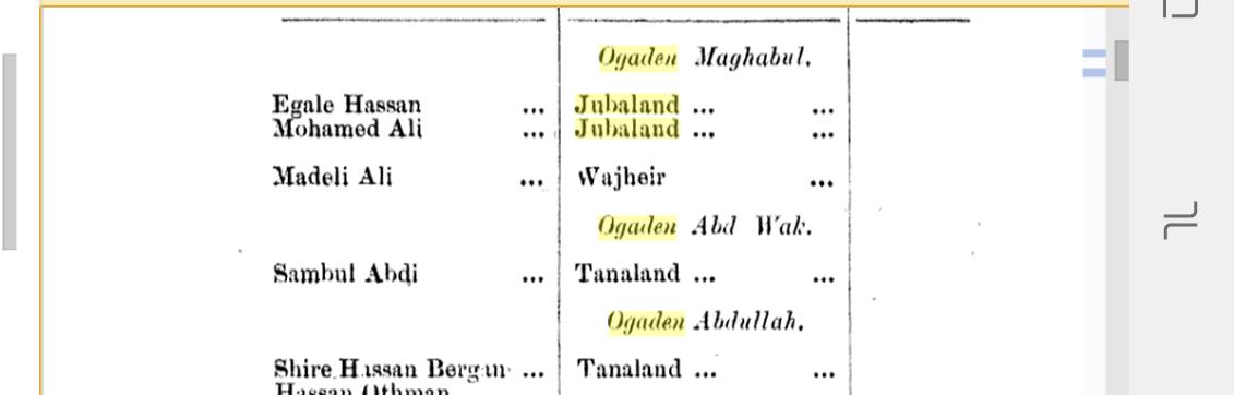 List of Ugaasyada (Clan Leaders) of the Jubbas and Gedo 100