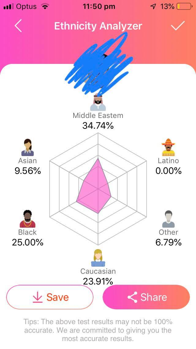 Post your face truth ethnicity result | Page 2 | Somali Spot | Forum