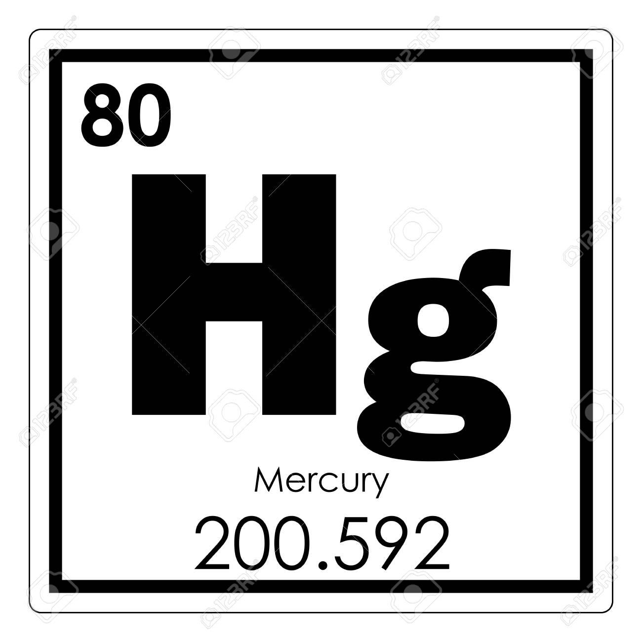 93545724-mercury-chemical-element-periodic-table-science-symbol.jpg