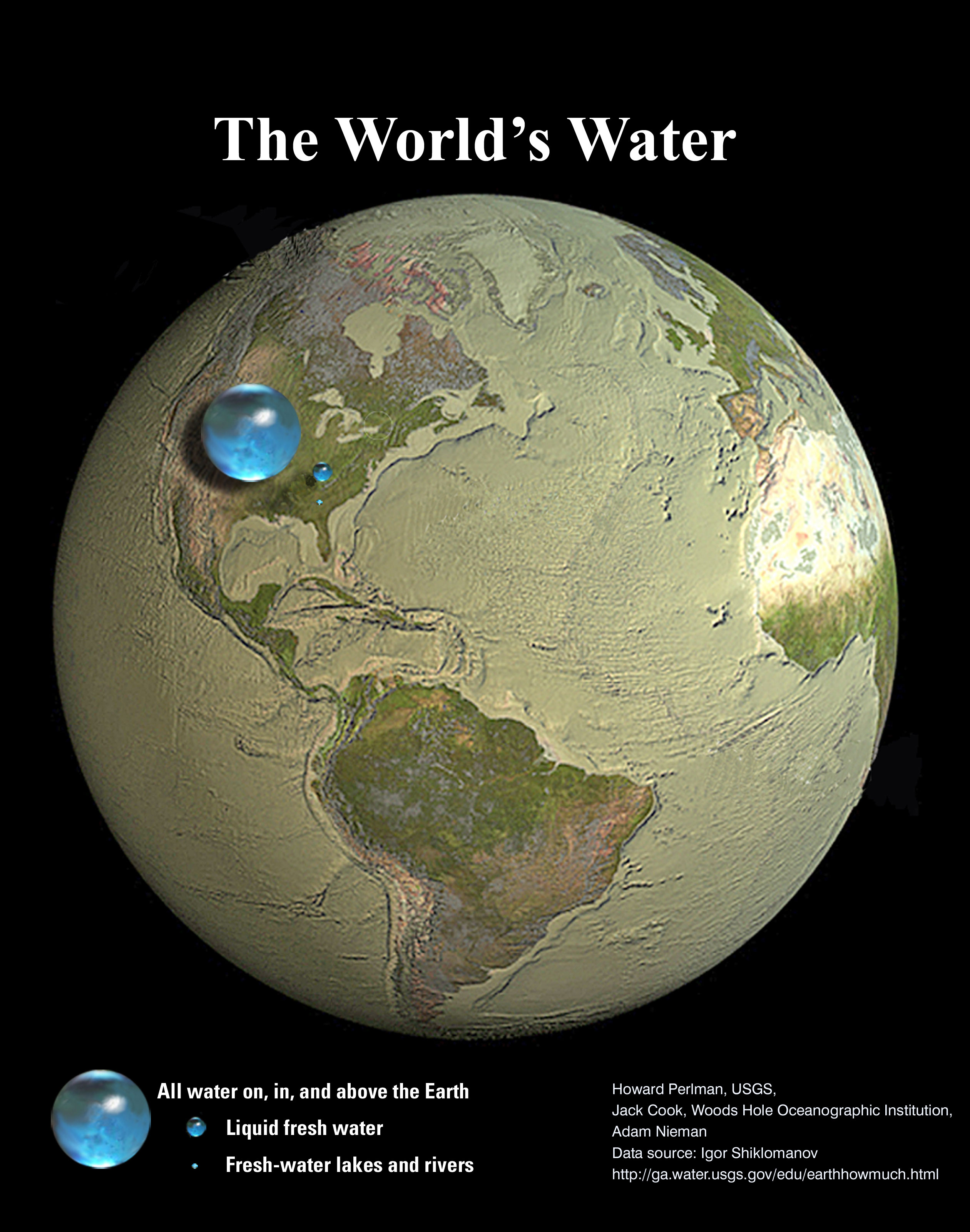 all-the-worlds-water.jpg
