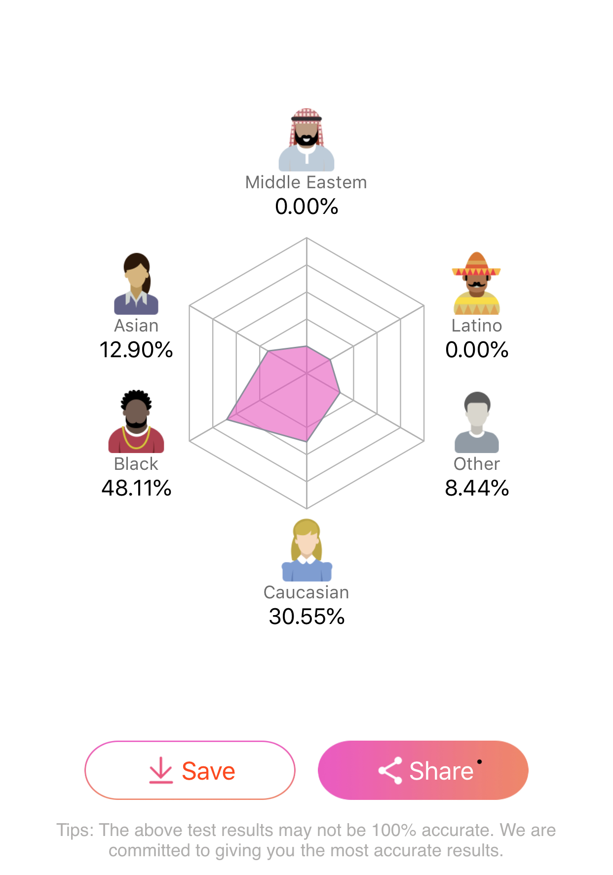 Post your face truth ethnicity result | Page 5 | Somali Spot