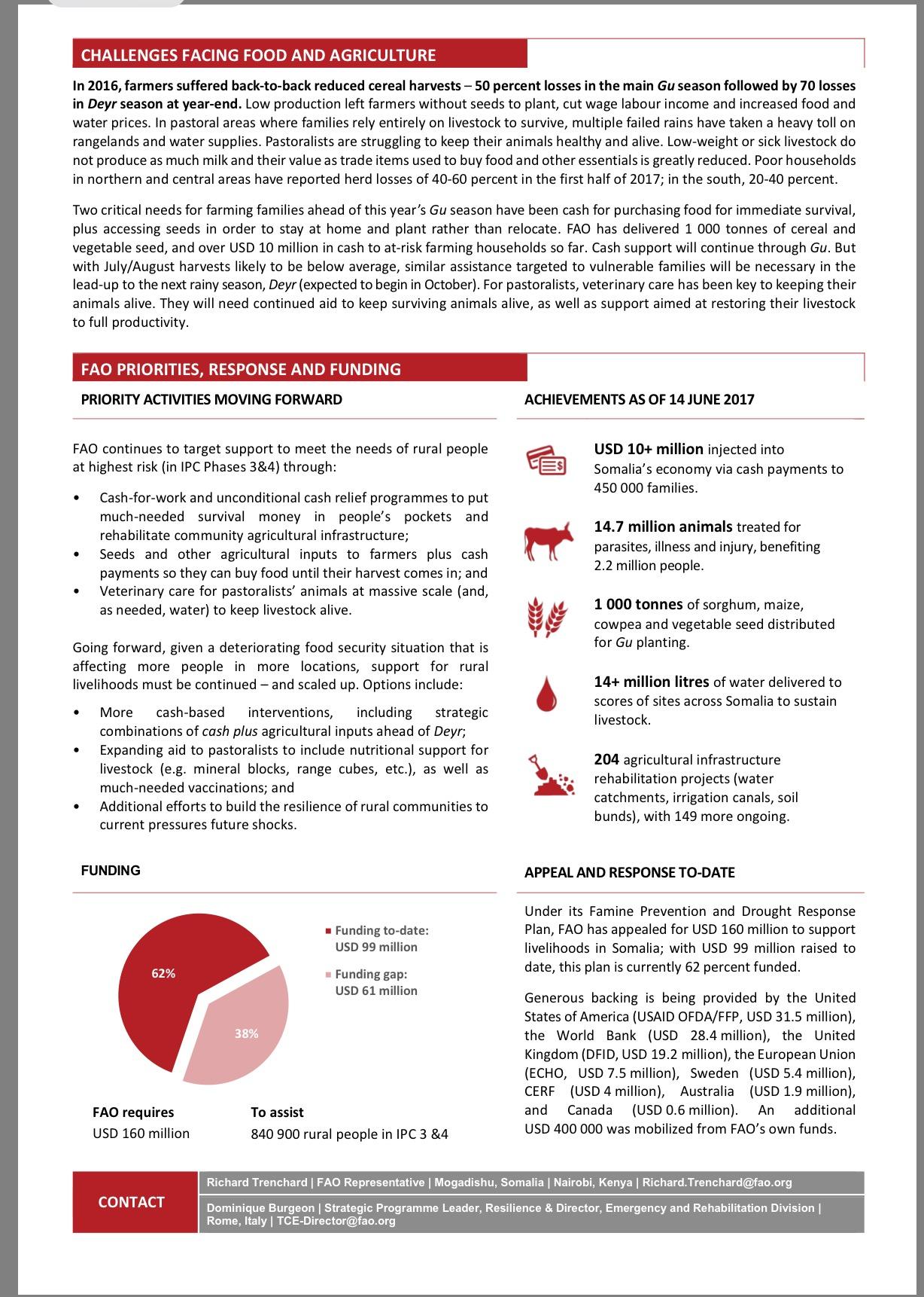 Somalia Situation Report June 2017. | Somali Spot | Forum, News, Videos