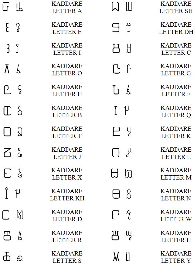 Kaddare_Alphabet_Chart.jpg
