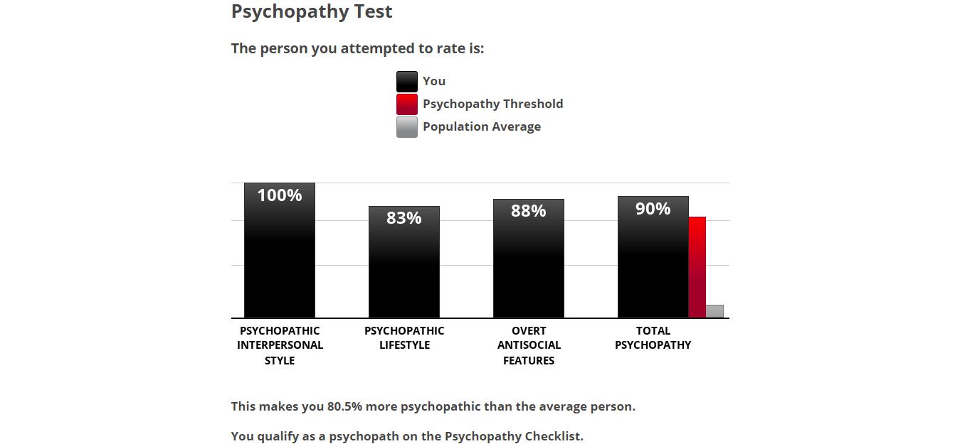 Psychopathy-Test.png