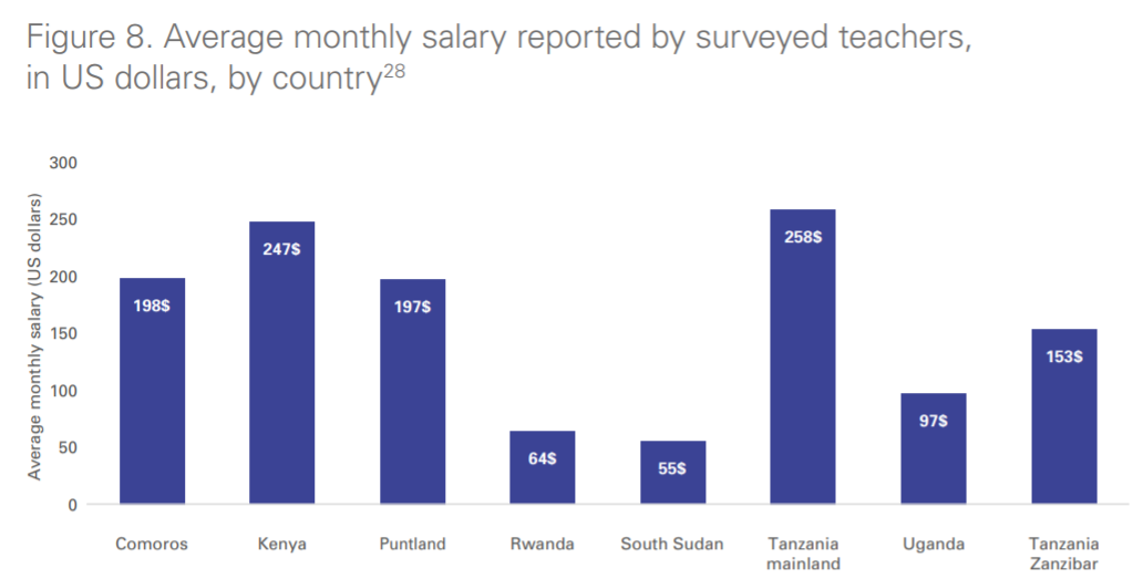 Salary.png