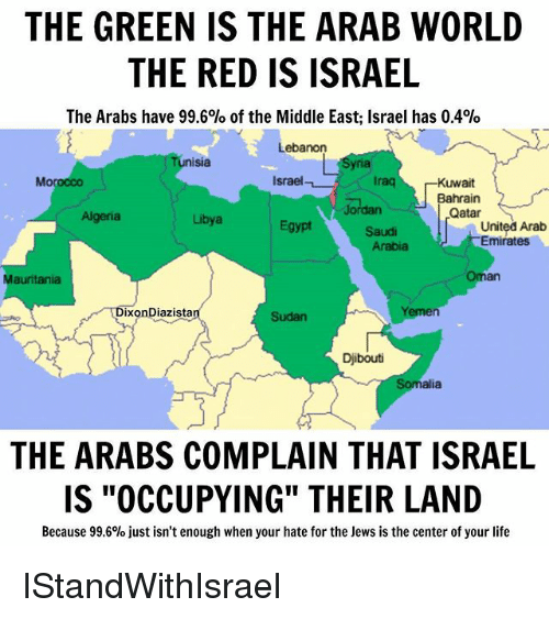 the-green-is-the-arab-world-the-red-is-israel-20570399.png