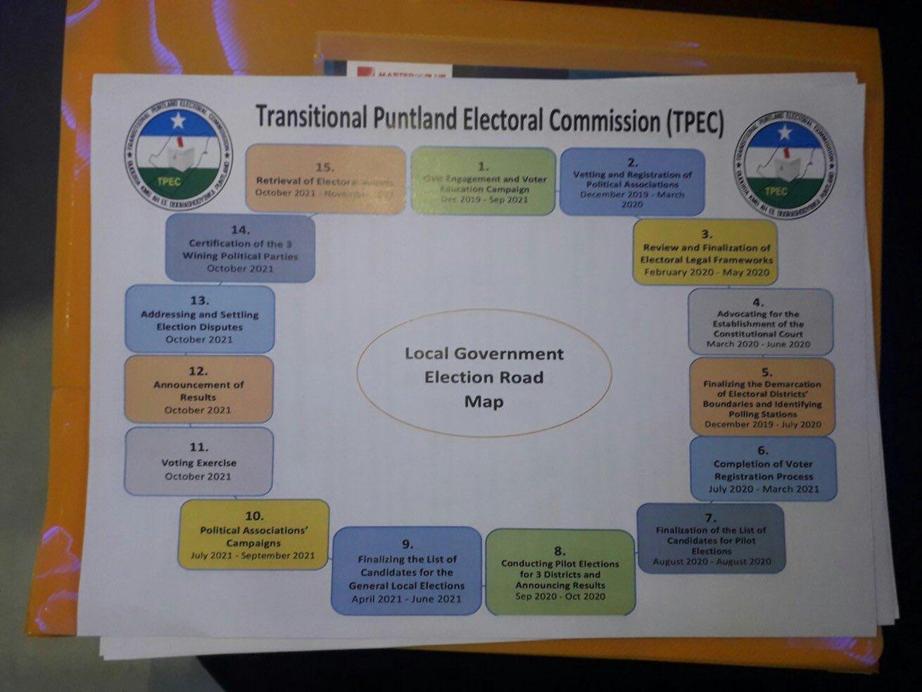 TPEC Road Map.jpg
