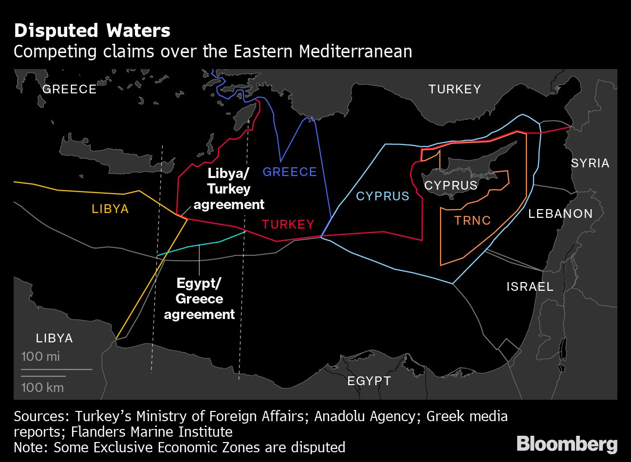 turkey mediterranean.jpg