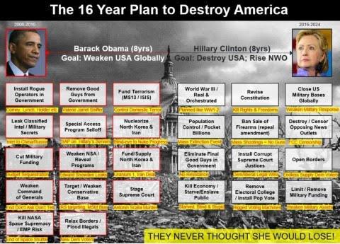 years long plan.jpg